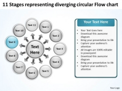 Representing Diverging Circular Flow Chart Process PowerPoint Slides