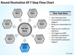Round Illustration Of 7 Step Flow Chart How Do Make Business Plan PowerPoint Templates