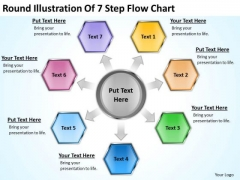 Round Illustration Of 7 Step Flow Chart Need Business Plan PowerPoint Slides