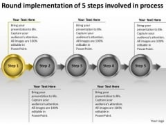 Round Implementation Of 5 Steps Involved Process Electrical Schematic PowerPoint Templates