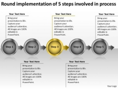 Round Implementation Of 5 Steps Involved Process Flow Chart Business Plan PowerPoint Slides