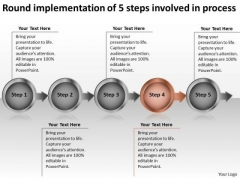 Round Implementation Of 5 Steps Involved Process Freeware Flowchart PowerPoint Slides