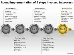 Round Implementation Of 5 Steps Involved Process Ppt Hydraulic Schematic PowerPoint Templates