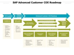 SAP Advanced Customer Coe Roadmap Ppt PowerPoint Presentation File Designs Download PDF