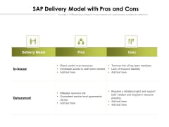 SAP Delivery Model With Pros And Cons Ppt PowerPoint Presentation File Model PDF