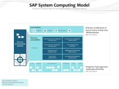 SAP System Computing Model Ppt PowerPoint Presentation File Visual Aids PDF