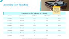 SCR For Market Assessing Past Spending Ppt Slides Tips PDF