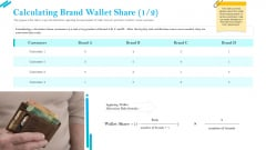 SCR For Market Calculating Brand Wallet Share Satisfaction Scores Introduction PDF