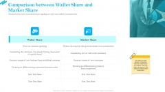 SCR For Market Comparison Between Wallet Share And Market Share Microsoft PDF
