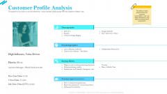 SCR For Market Customer Profile Analysis Ppt Professional Example Introduction PDF