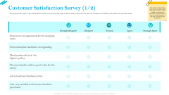 SCR For Market Customer Satisfaction Survey Purchased Ppt Icon Templates PDF