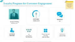 SCR For Market Loyalty Program For Customer Engagement Icons PDF