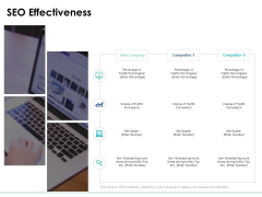 SEO Effectiveness Ppt PowerPoint Presentation Professional Backgrounds