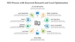 SEO Process With Keyword Research And Local Optimization Ppt PowerPoint Presentation Infographics Background Designs PDF