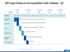 SEO Project Timeline For Driving Qualified Traffic To Website Indexing Ppt PowerPoint Presentation Gallery Objects PDF