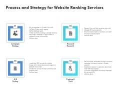 SEO Proposal Template Process And Strategy For Website Ranking Services Ppt PowerPoint Presentation Outline Portfolio PDF