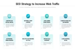 SEO Strategy To Increase Web Traffic Ppt PowerPoint Presentation Layouts Ideas