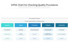 SIPOC Chart For Checking Quality Procedures Ppt PowerPoint Presentation Professional Outfit PDF