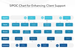 SIPOC Chart For Enhancing Client Support Ppt PowerPoint Presentation Pictures Outfit PDF