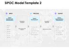SIPOC Model Development Ppt PowerPoint Presentation Slides Example File