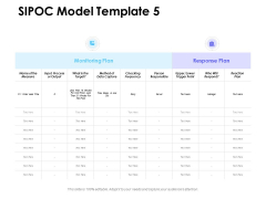 SIPOC Model Plan Ppt PowerPoint Presentation Summary Format Ideas