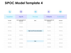 SIPOC Model Suppliers Ppt PowerPoint Presentation Inspiration Sample