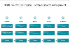 SIPOC Process For Efficient Human Resource Management Ppt PowerPoint Presentation Infographics Background Designs PDF