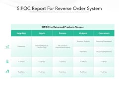 SIPOC Report For Reverse Order System Ppt PowerPoint Presentation Summary Elements PDF
