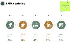 SMM Statistics Ppt PowerPoint Presentation Ideas Diagrams