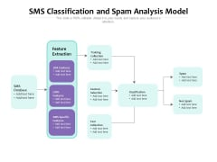 SMS Classification And Spam Analysis Model Ppt PowerPoint Presentation File Clipart PDF