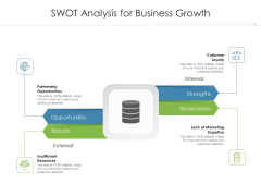 SWOT Analysis For Business Growth Ppt PowerPoint Presentation Model Outfit PDF