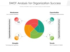 SWOT Analysis For Organization Success Ppt PowerPoint Presentation File Outfit PDF