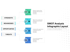 SWOT Analysis Infographic Layout Ppt PowerPoint Presentation Summary Background Designs PDF