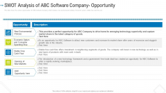 SWOT Analysis Of ABC Software Company Opportunity Portrait PDF