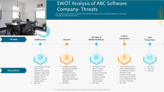 SWOT Analysis Of ABC Software Company Threats Icons PDF