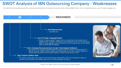 SWOT Analysis Of IBN Outsourcing Company Weaknesses Professional PDF