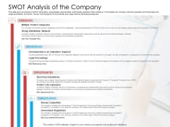 SWOT Analysis Of The Company Icons PDF