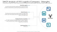 SWOT Analysis Of XYZ Logistics Company Strengths Icons PDF