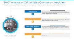 SWOT Analysis Of XYZ Logistics Company Weakness Icons PDF