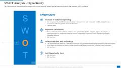 SWOT Analysis Opportunity Mockup PDF