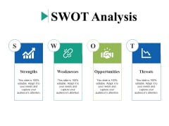 SWOT Analysis Ppt PowerPoint Presentation Portfolio Model