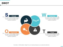 swot strength opportunity weakness threat ppt powerpoint presentation slides demonstration