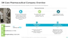 SW Care Pharmaceutical Company Overview Demonstration PDF