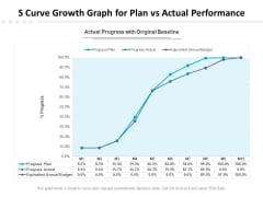 S Curve Growth Graph For Plan Vs Actual Performance Ppt PowerPoint Presentation Show Layouts PDF
