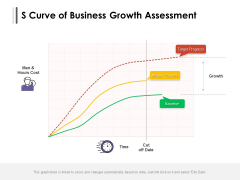 S Curve Of Business Growth Assessment Ppt PowerPoint Presentation File Graphics Tutorials PDF
