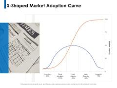 S Shaped Market Adoption Curve Ppt PowerPoint Presentation Portfolio Mockup PDF