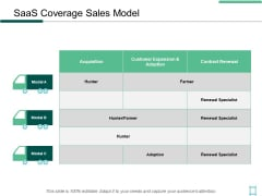 Saas Coverage Sales Model Acquisition Ppt PowerPoint Presentation Slides Portrait