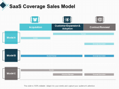 Saas Coverage Sales Model Business Ppt PowerPoint Presentation File Slide Download