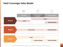 Saas Coverage Sales Model Ppt Powerpoint Presentation Infographics Graphic Tips