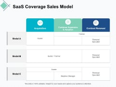 saas coverage sales model ppt powerpoint presentation slides gallery